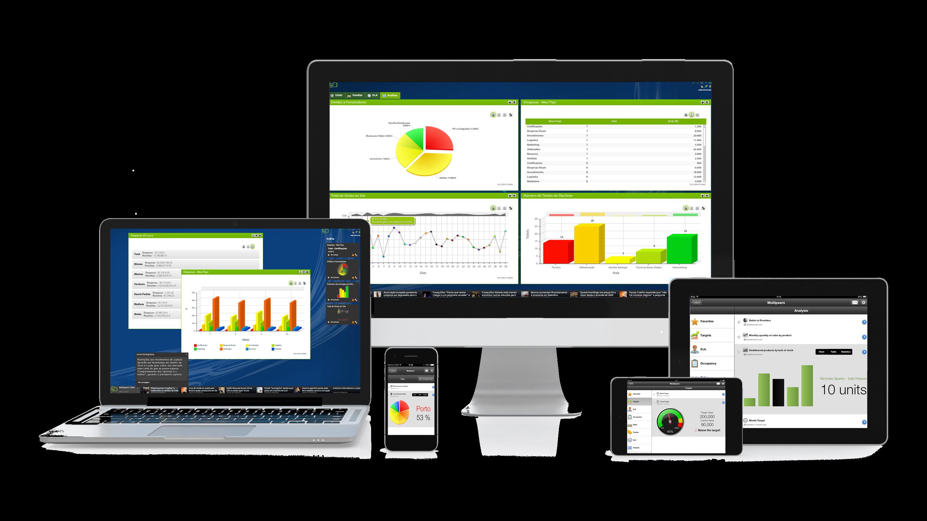 Multipeers: informação atualizada e em tempo real